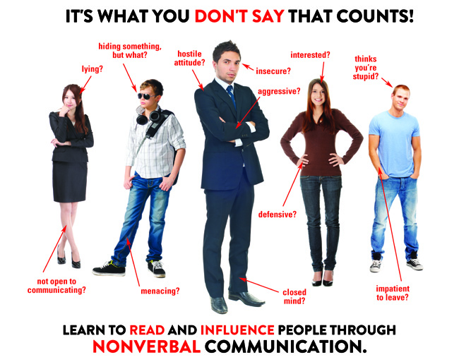 Image result for non-verbal signals